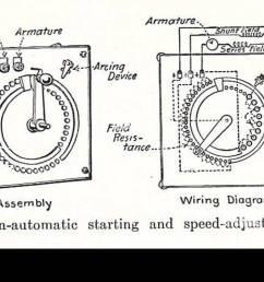 613 electrical machinery 1917 starting rheostat stock image [ 1300 x 754 Pixel ]
