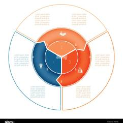 3 Arrow Circle Diagram Itil V3 Ring Of Arrows Infographic Chart Template For Presentation Options Banner What Can Be Used As Business Infograpchic Table