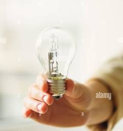 woman hand holding light bulb on cream background with copy space creative idea new business plan motivation innovation inspiration concept [ 867 x 1390 Pixel ]