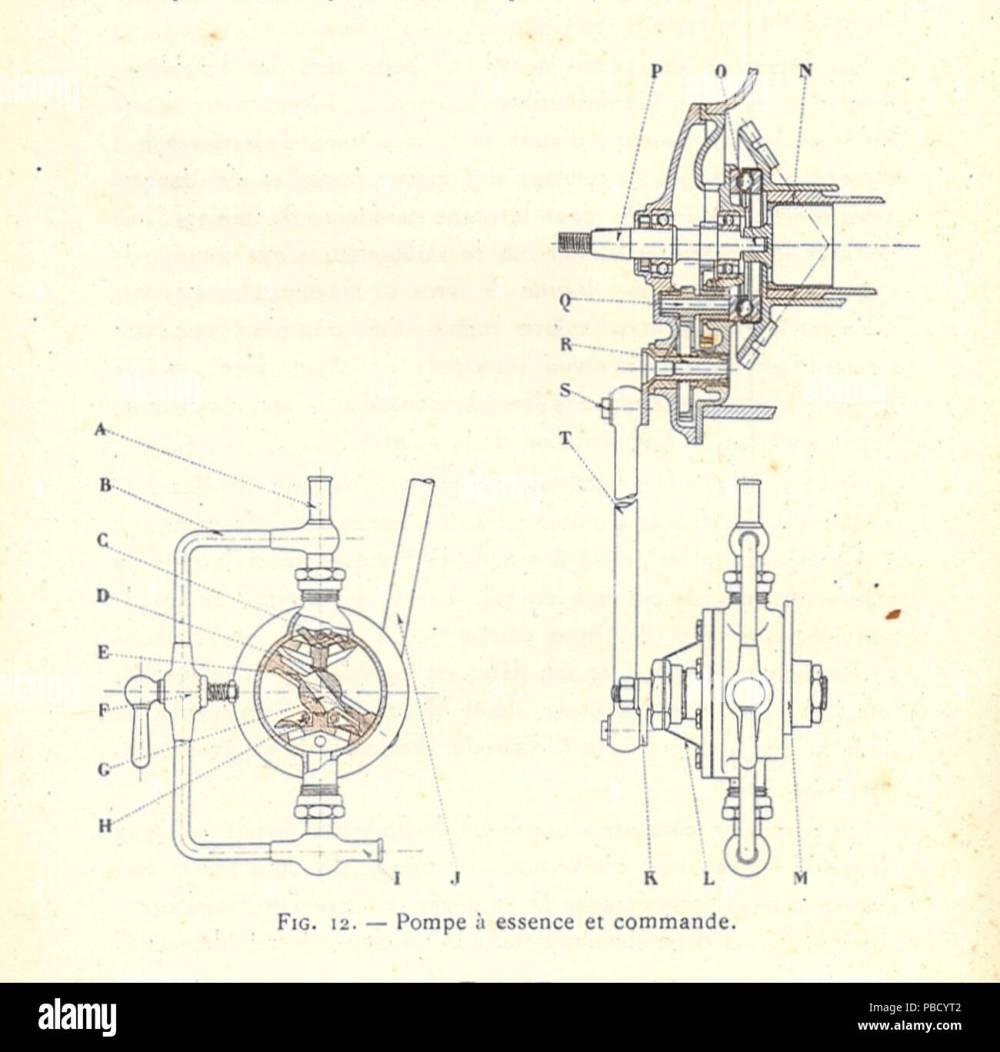 medium resolution of renault fuel pump diagram wiring diagram derenault fuel pump diagram official site wiring diagrams 3208 cat