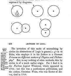 740 hamilton lectures on logic 1874 euler diagrams [ 1133 x 1390 Pixel ]