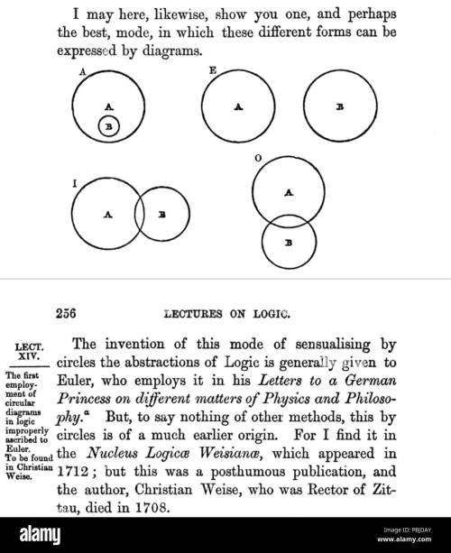small resolution of 740 hamilton lectures on logic 1874 euler diagrams