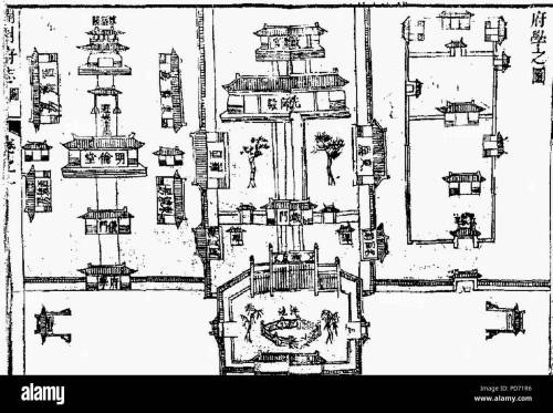 small resolution of an old map of kaifeng confucius temple stock image