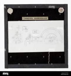 77 lantern slide tangyes ltd gas engine diagram circa 1910 [ 1300 x 1390 Pixel ]