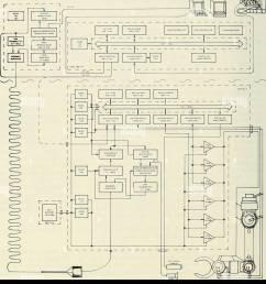 manipulators mechanism oceanographic submersibles figure 9 nosc free swimmer manipulator supervisory control block diagram 24  [ 1171 x 1390 Pixel ]