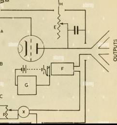calculators central nervous system mathematical models behavior brain physiology lt 3 figure 8 2 3 wiring diagram of one unit  [ 1164 x 1390 Pixel ]