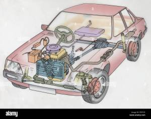 Car Engine Diagram Stock Photos & Car Engine Diagram Stock