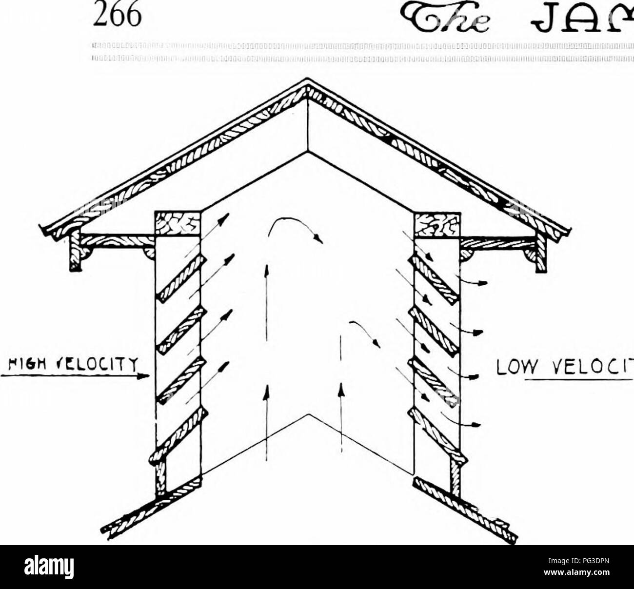 hight resolution of the james way a book showing how to build and equip a practical up