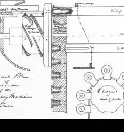 bailey machine gun mechanism stock image [ 1300 x 914 Pixel ]