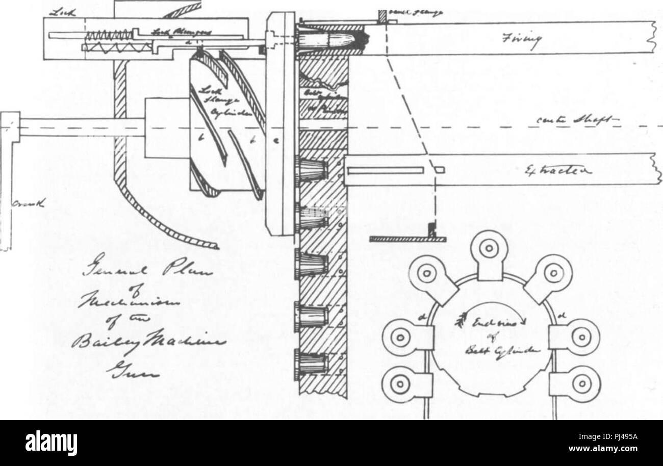 hight resolution of bailey machine gun mechanism stock image