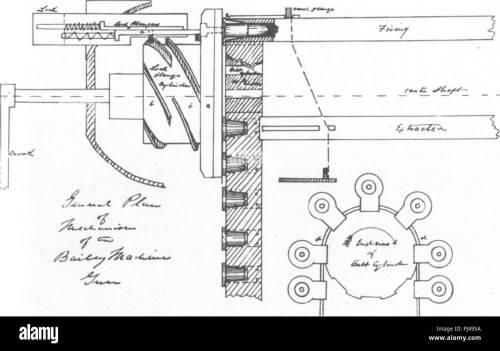 small resolution of bailey machine gun mechanism stock image