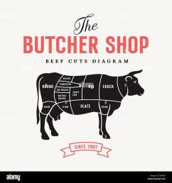 beef cuts diagram vector illustration for butcher shop and farm market stock image [ 1300 x 1390 Pixel ]