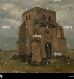 the old church tower at nuenen the peasants churchyard date period may 1885 june 1885 landscape oil on canvas height 65 cm 25 5 in width 88  [ 1300 x 1136 Pixel ]
