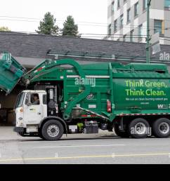 green clean energy waste management garbage truck lifting a dumpster vancouver bc canada [ 1300 x 956 Pixel ]