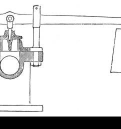 safety valve 1900 [ 1300 x 931 Pixel ]