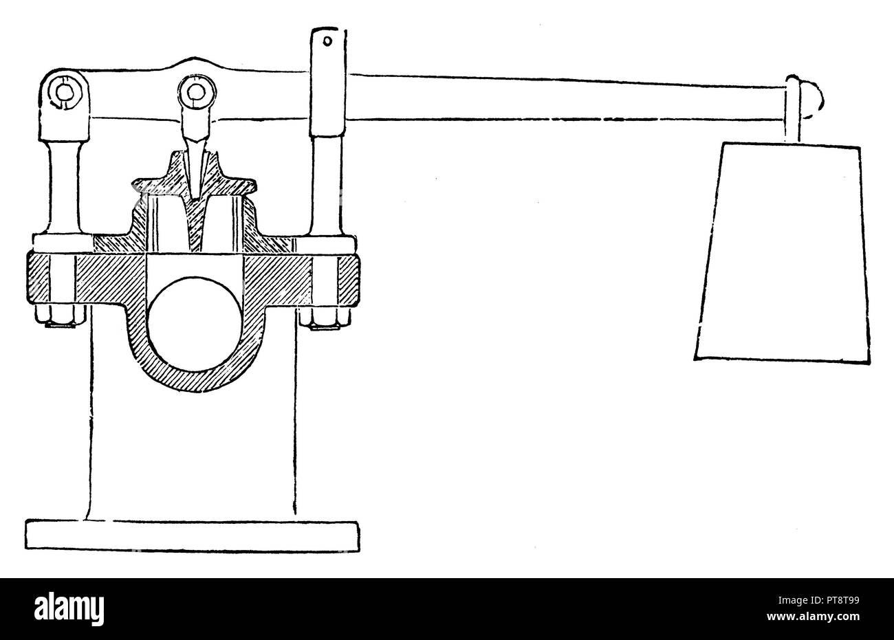 hight resolution of safety valve 1900