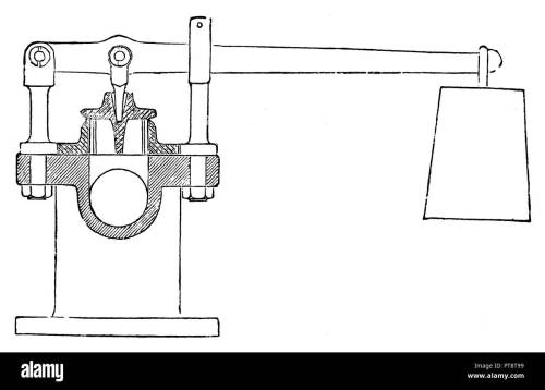 small resolution of safety valve 1900