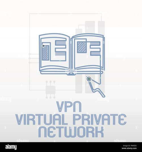 small resolution of handwriting text writing vpn virtual private network concept meaning safe encrypted connection over the internet