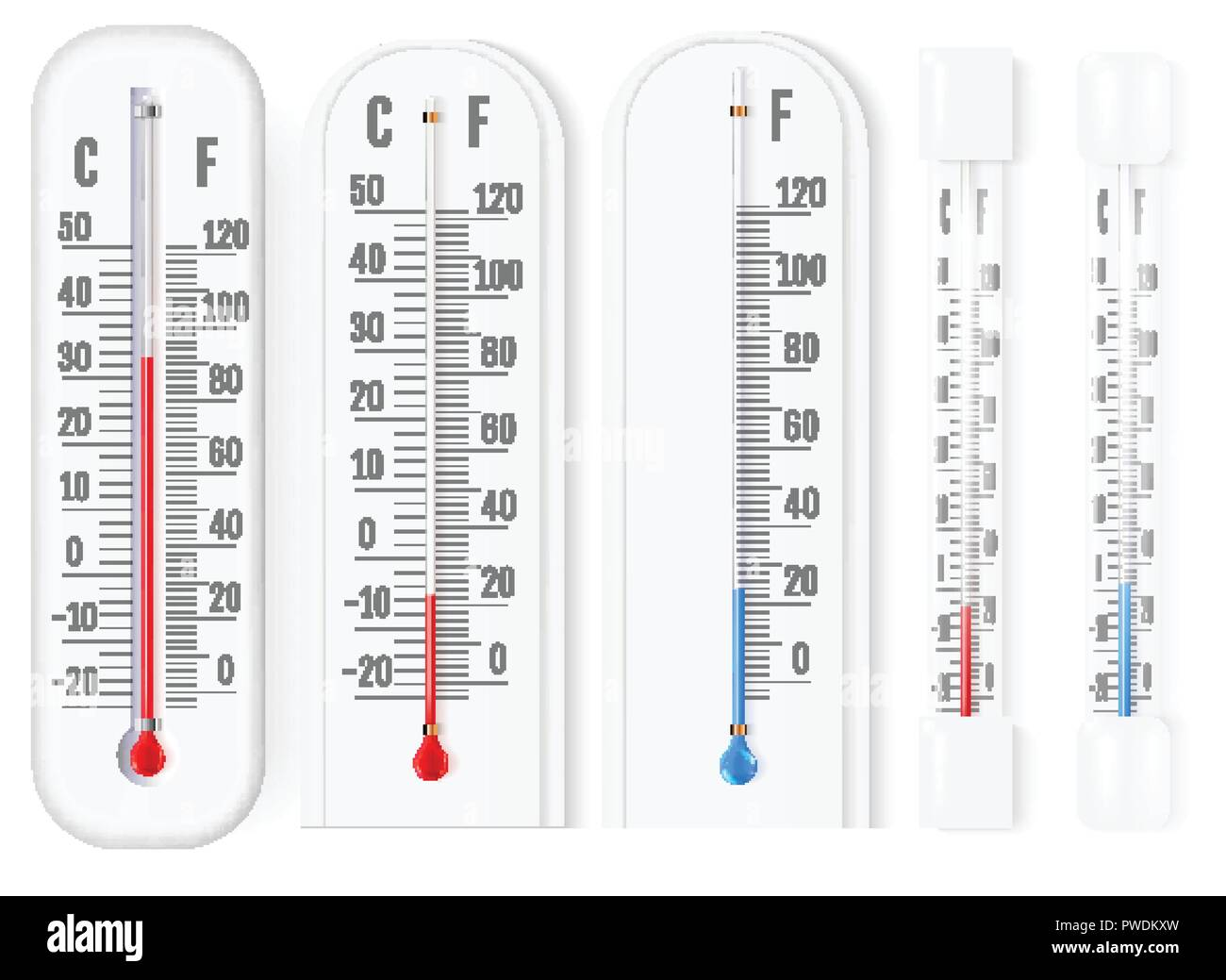 Classic Outdoor And Indoor Fahrenheit And Celsius