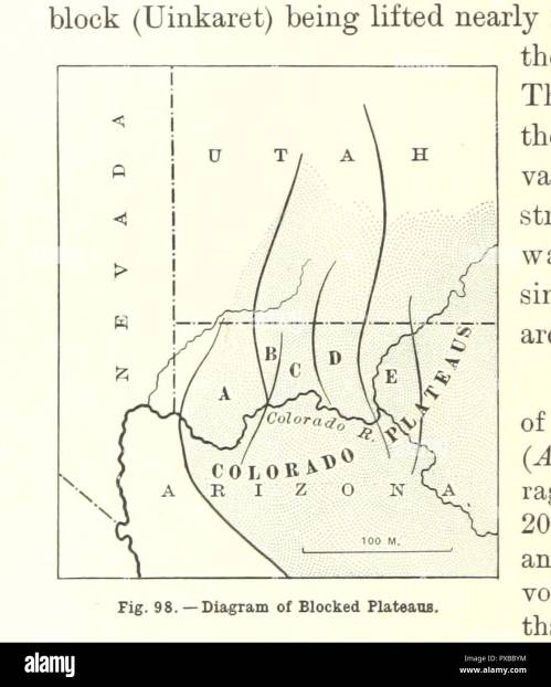 small resolution of page 180 of physical geography by w m davis assisted by william henry snyder with plates