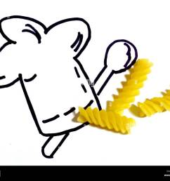 chef s hat stock image [ 1300 x 1065 Pixel ]