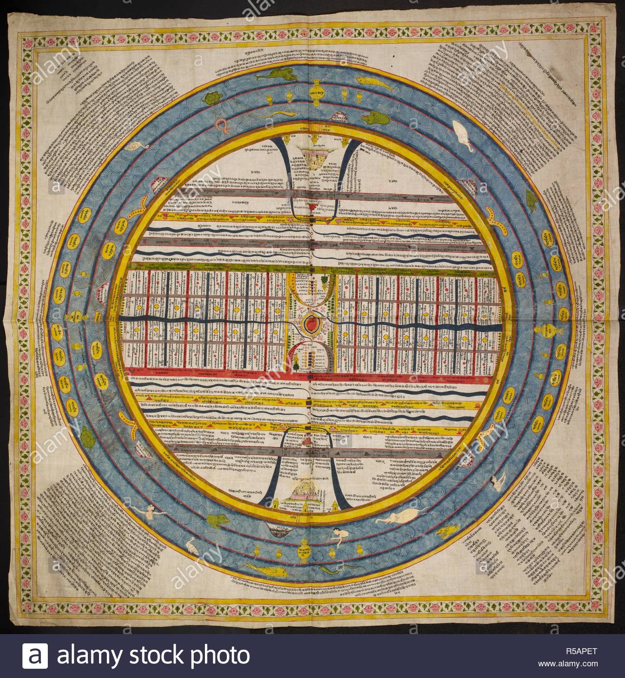 hight resolution of diagram of the universe follows the tradition found in the puranas the mahabharata ancient buddhist texts and the jain tradition