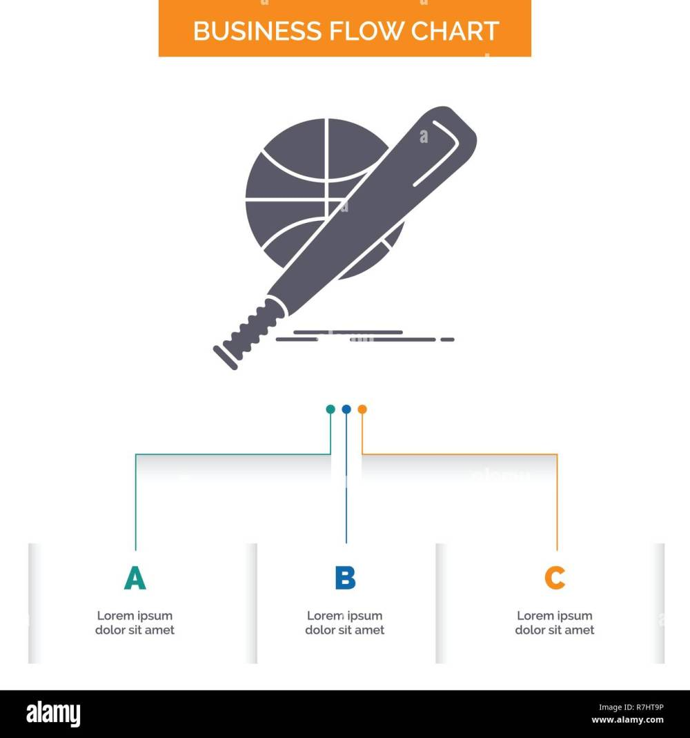 medium resolution of baseball basket ball game fun business flow chart design with 3 steps glyph icon for presentation background template place for text
