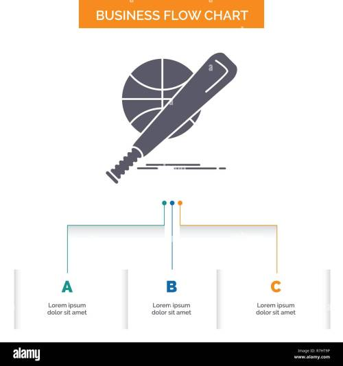 small resolution of baseball basket ball game fun business flow chart design with 3 steps glyph icon for presentation background template place for text