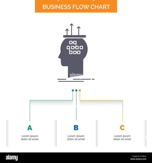 small resolution of algorithm brain conclusion process thinking business flow chart design with 3 steps glyph icon for presentation background template place for tex