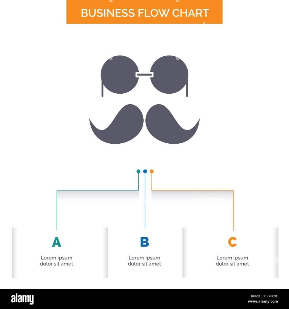 medium resolution of moustache hipster movember glasses men business flow chart design with 3 steps