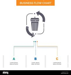 waste disposal garbage management recycle business flow chart design with 3 steps glyph icon for presentation background template place for text  [ 1300 x 1390 Pixel ]