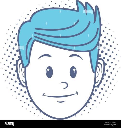small resolution of cartoon face diagram wiring diagram info cartoon face diagram