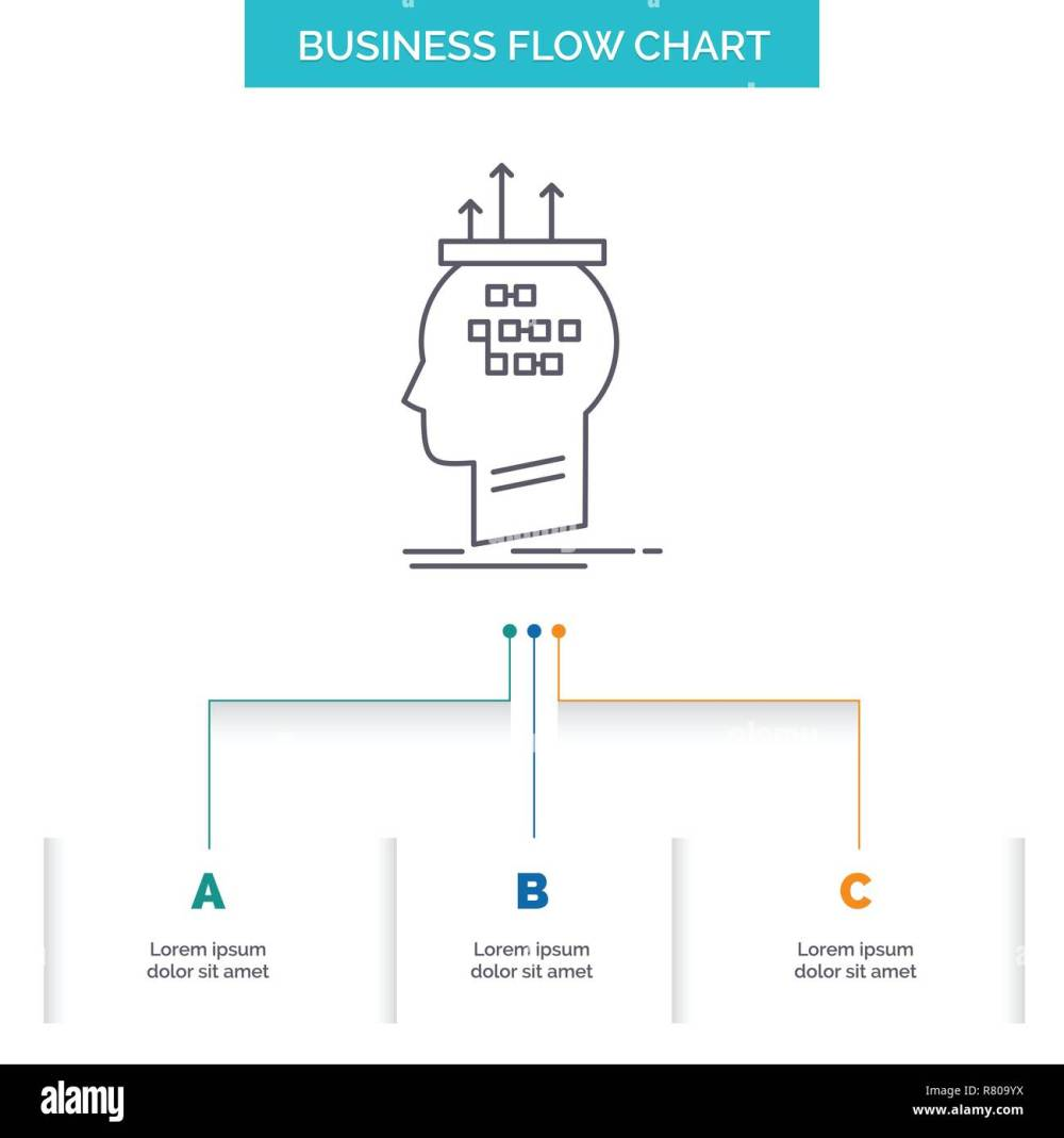 medium resolution of algorithm brain conclusion process thinking business flow chart design with 3 steps line icon for presentation background template place for text