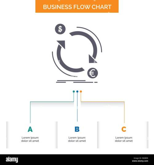 small resolution of exchange currency finance money convert business flow chart design with 3 steps glyph icon for presentation background template place for text