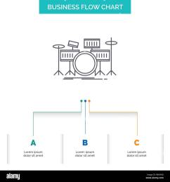 drum drums instrument kit musical business flow chart design with 3 steps [ 1300 x 1390 Pixel ]