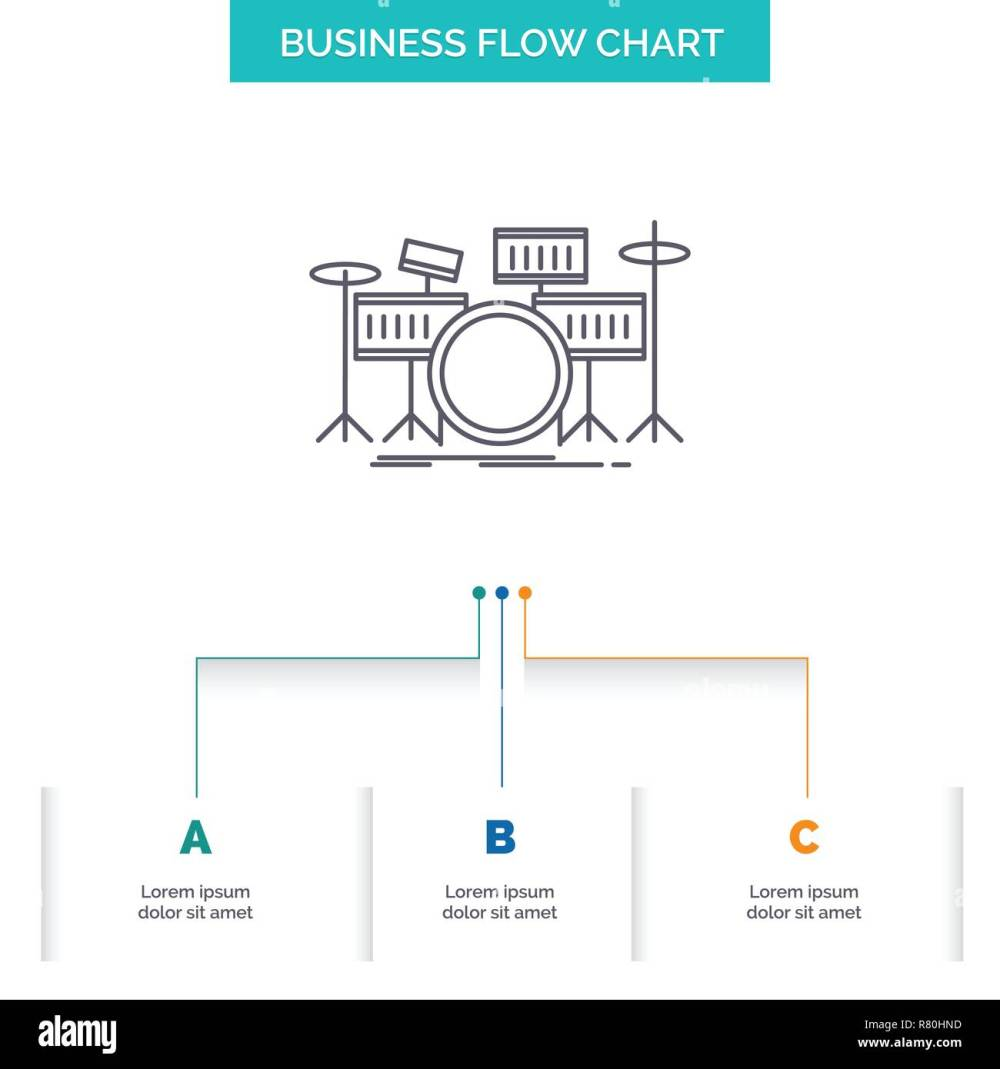 medium resolution of drum drums instrument kit musical business flow chart design with 3 steps