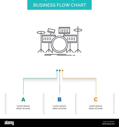 small resolution of drum drums instrument kit musical business flow chart design with 3 steps