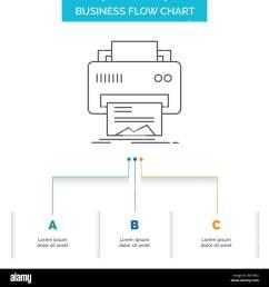 digital printer printing hardware paper business flow chart diagram of a digital printer [ 1300 x 1390 Pixel ]