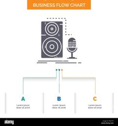 live mic microphone record sound business flow chart design with 3 steps [ 1300 x 1390 Pixel ]