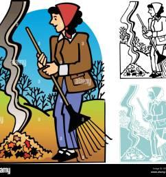woman raking and burning fallen leaves [ 1300 x 1212 Pixel ]