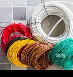 colorful row electricity cable for interior home building power wiring many type  [ 1300 x 956 Pixel ]