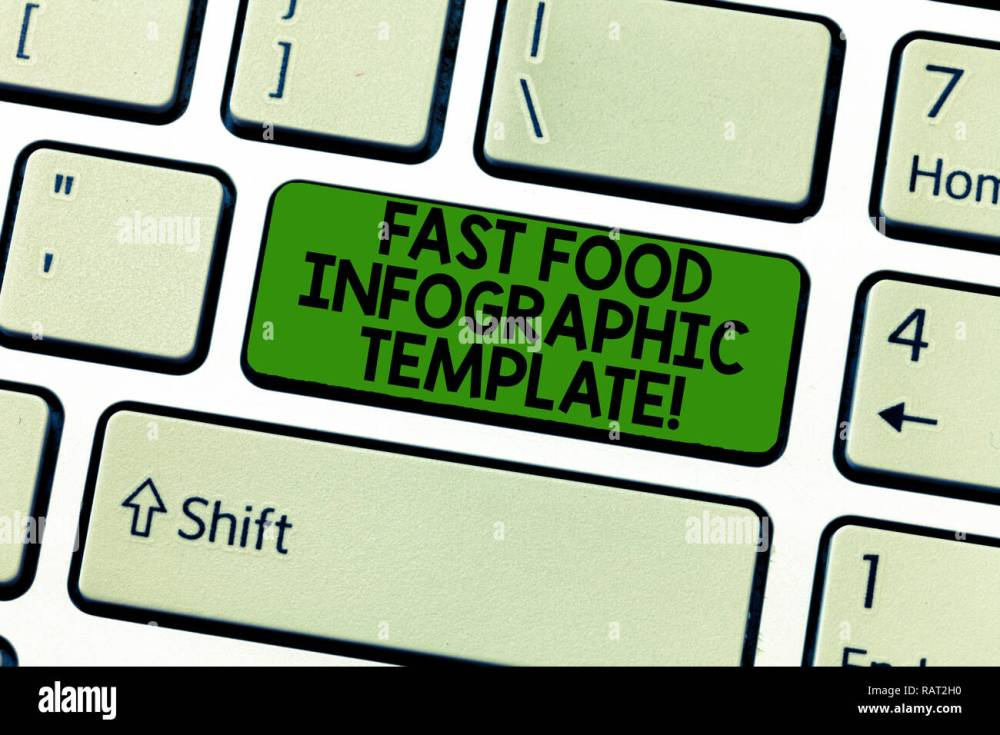 medium resolution of handwriting text fast food infographic template concept meaning design diagrams for give information keyboard key intention to create computer messag