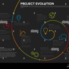 Diagram Of Evolution Timeline 3 Phase Motor Winding Project Template With Spiral Model And Icons Dark Color Version