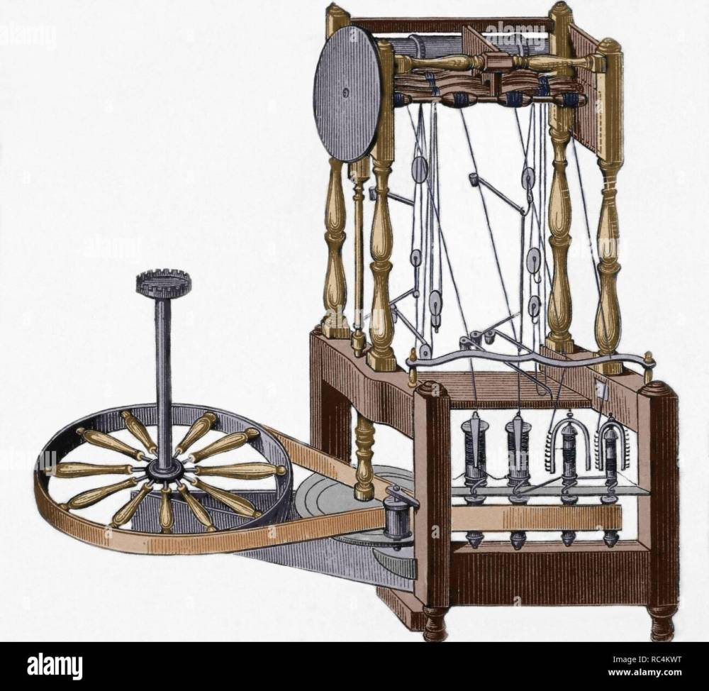 medium resolution of spinning frame designed in 1767 by richard arkwright 1732 1792
