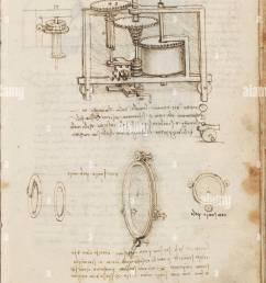 folio f 14r codex madrid i ms 8937 treaty of statics and mechanics 192 folios with 384 pages internal format 215 x 145 mm  [ 950 x 1390 Pixel ]