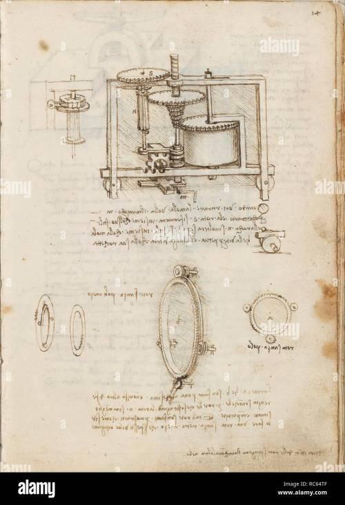 small resolution of folio f 14r codex madrid i ms 8937 treaty of statics and mechanics 192 folios with 384 pages internal format 215 x 145 mm
