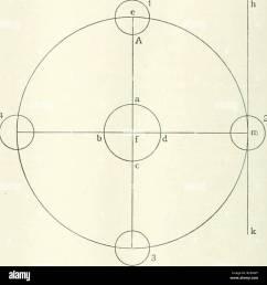 science 196 discovery principt della meccanica alia luce della critica by giuseppe casazza  [ 1300 x 1371 Pixel ]