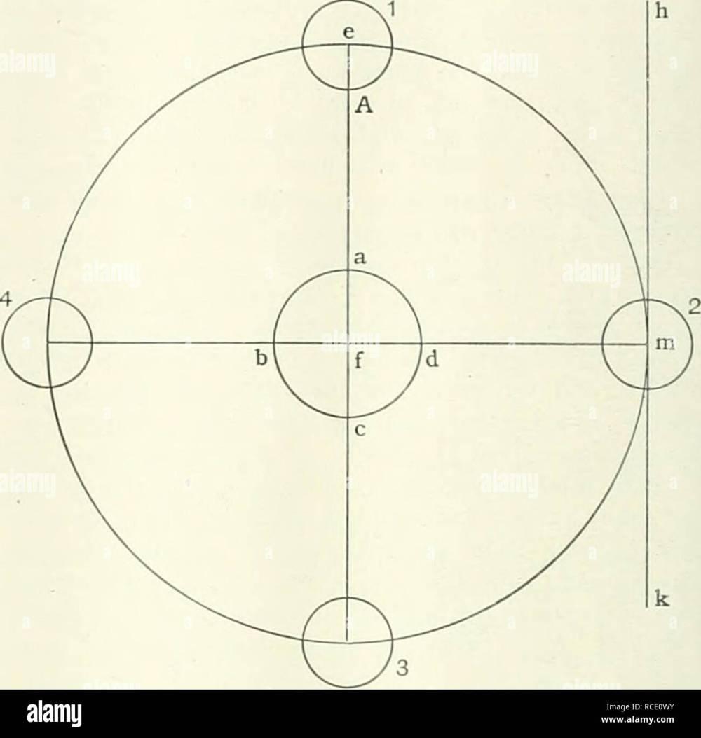 medium resolution of science 196 discovery principt della meccanica alia luce della critica by giuseppe casazza