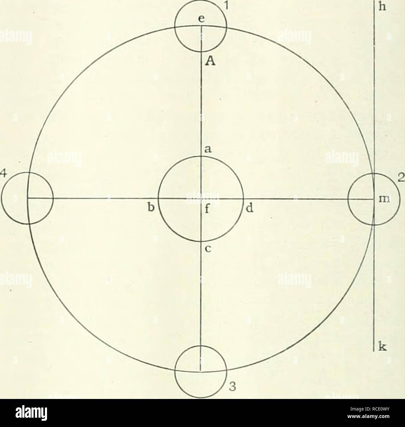 hight resolution of science 196 discovery principt della meccanica alia luce della critica by giuseppe casazza