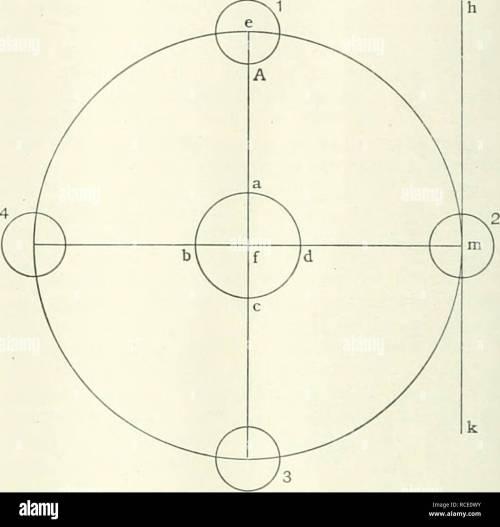 small resolution of science 196 discovery principt della meccanica alia luce della critica by giuseppe casazza